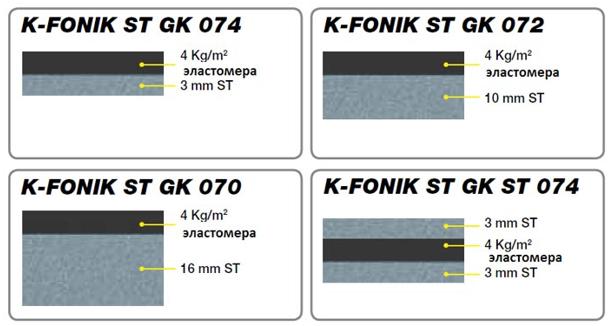 K-Fonik ST GK