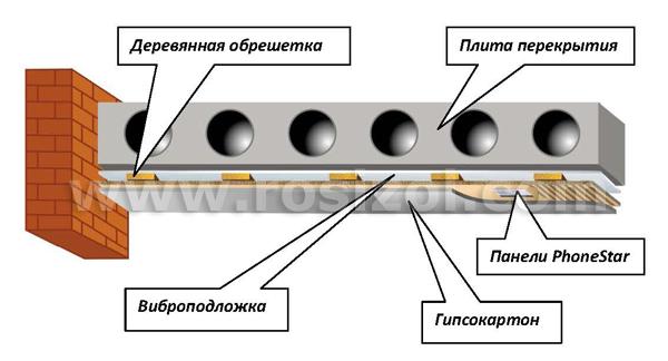 Стеклоэласт гидроизоляция